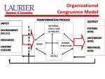organizational congruence model