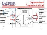 organizational congruence model15