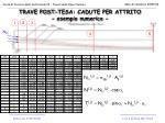 trave post tesa cadute per attrito esempio numerico8