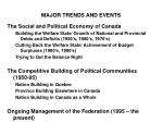major trends and events