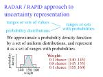 radar rapid approach to uncertainty representation