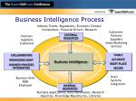business intelligence process