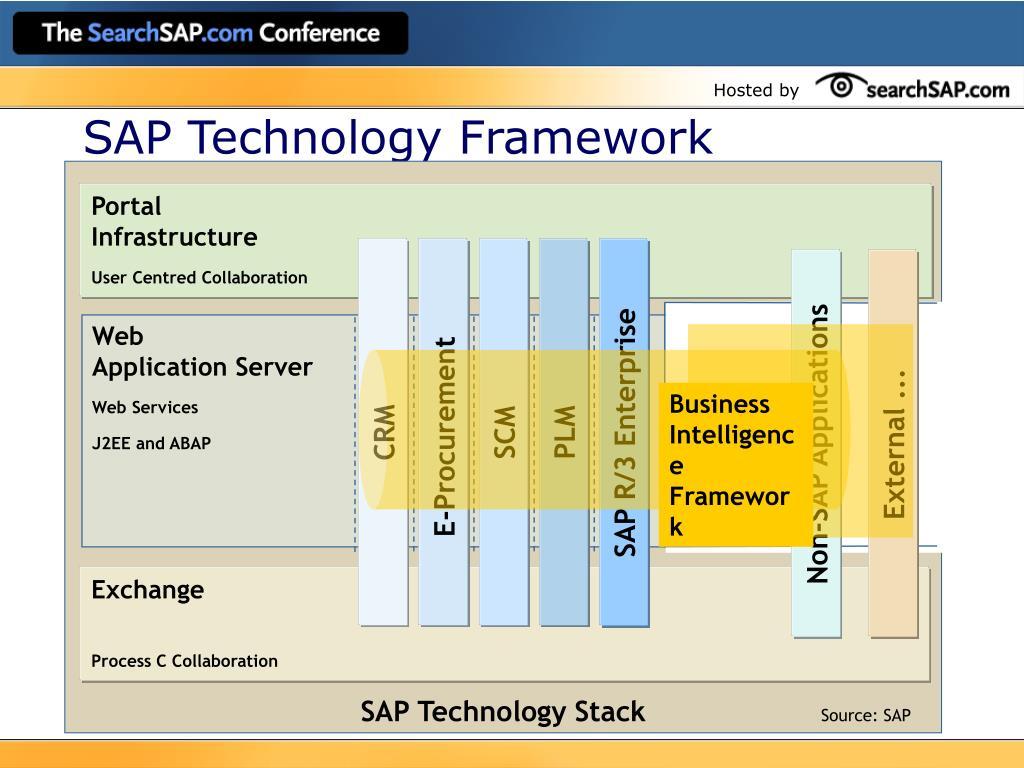 SAP Technology Stack