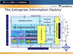 the extraprise information factory16