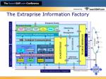 the extraprise information factory17