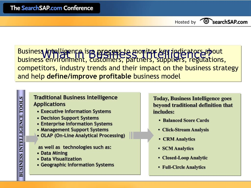 Business Intelligence is a