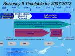 solvency ii timetable for 2007 2012