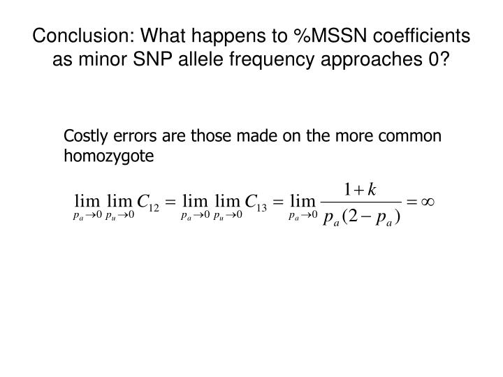 Conclusion: What happens to %MSSN coefficients as minor SNP allele frequency approaches 0?