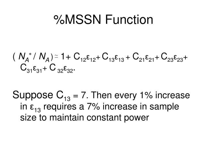 %MSSN Function