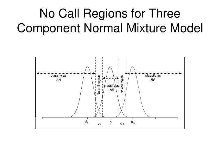 No Call Regions for Three Component Normal Mixture Model