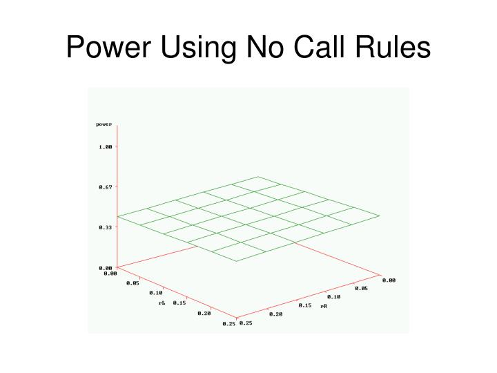 Power Using No Call Rules