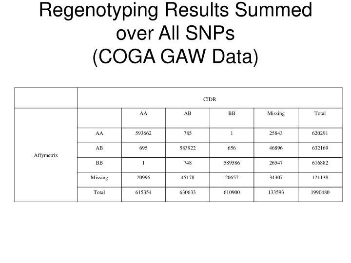 Regenotyping Results Summed over All SNPs