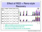 effect of red reno style recovery