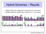 hybrid schemes results
