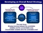 developing an overall retail strategy