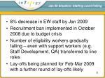 jan 09 situation staffing level falling