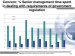 concern senior management time spent in dealing with requirements of government regulation