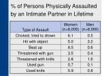 of persons physically assaulted by an intimate partner in lifetime16