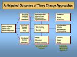 anticipated outcomes of three change approaches
