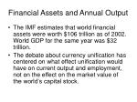 financial assets and annual output