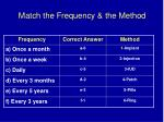 match the frequency the method35