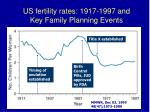 us fertility rates 1917 1997 and key family planning events