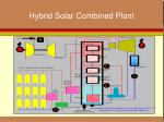 hybrid solar combined plant