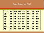rule base for flc