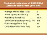 technical indicators of 2003 2004 zafarana wind farm 140 mw