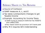 balance sheets vs tax returns