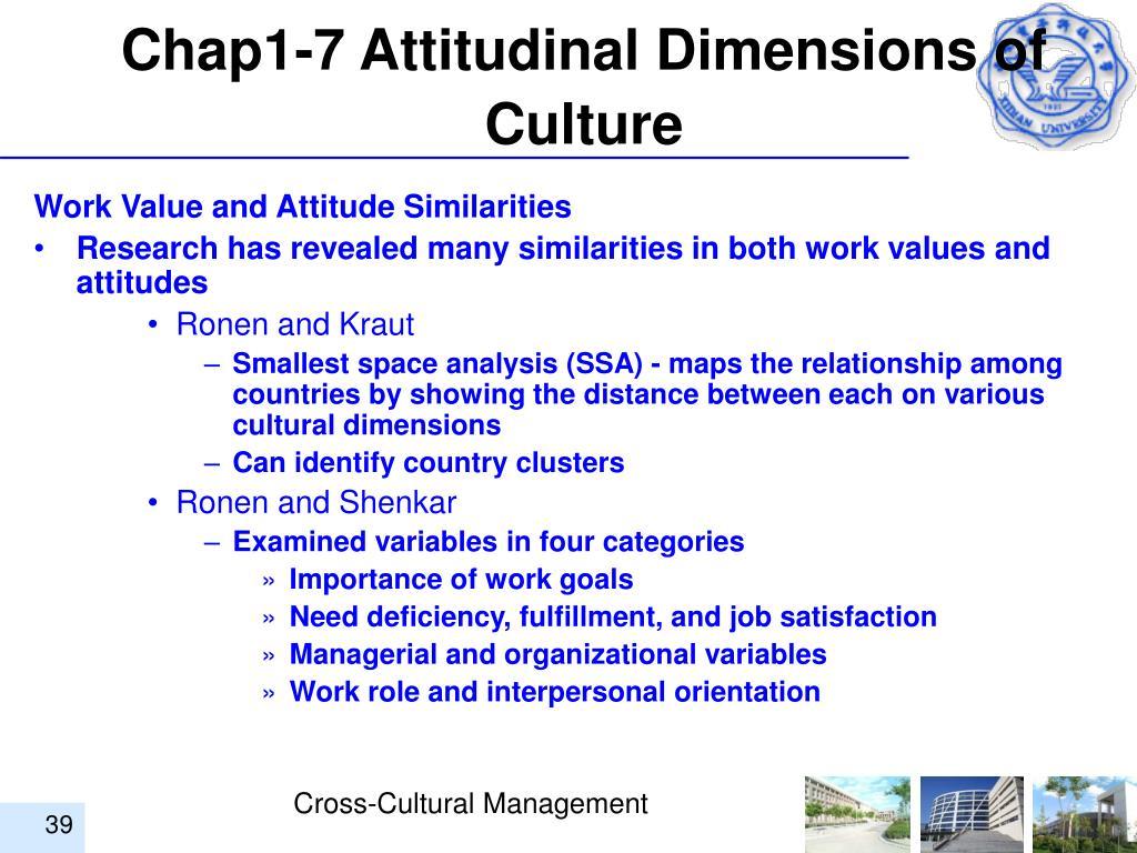Chap1-7 Attitudinal Dimensions of Culture