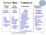 culture maps frameworks