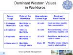 dominant western values in workforce