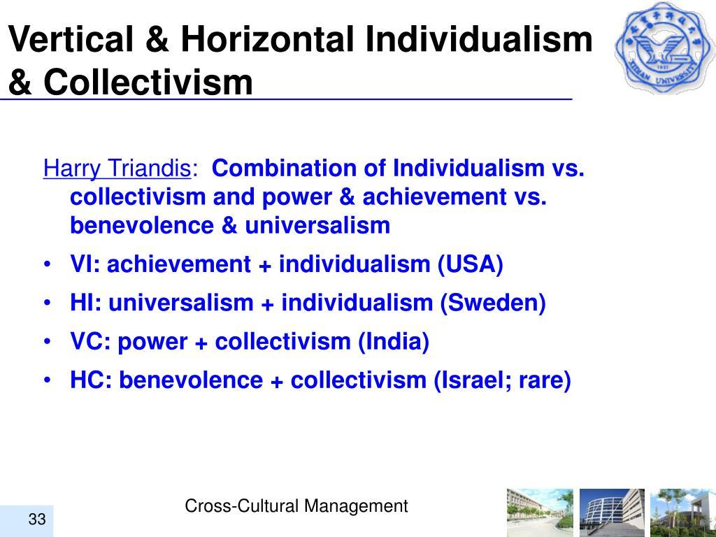 Vertical & Horizontal Individualism & Collectivism