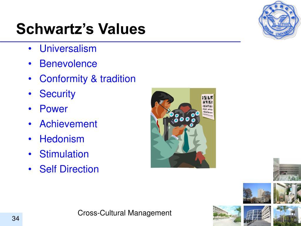Schwartz's Values