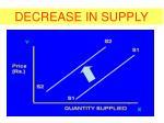 decrease in supply46