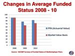changes in average funded status 2008 10