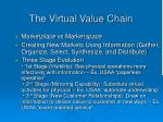 the virtual value chain