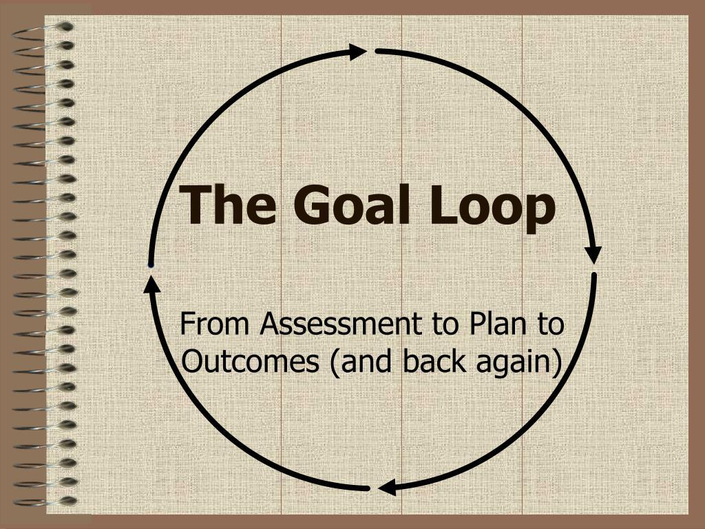 the goal loop l.