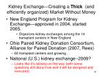 kidney exchange creating a thick and efficiently organized market without money