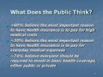 what does the public think1