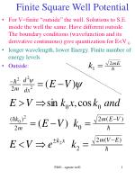 finite square well potential