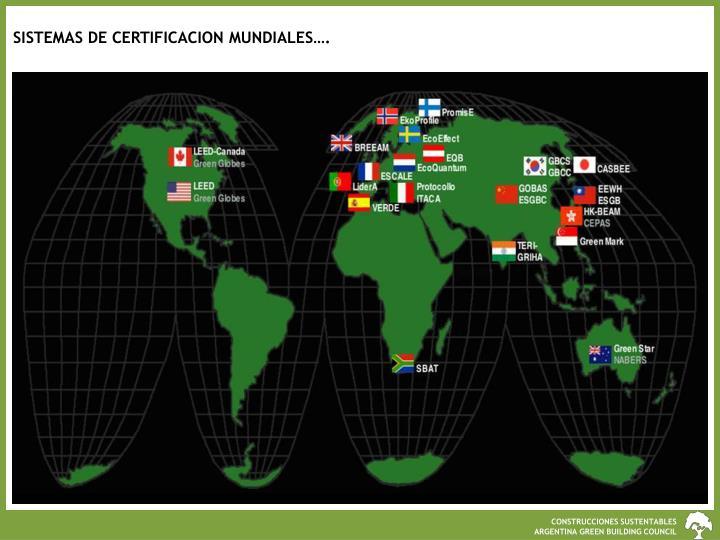 SISTEMAS DE CERTIFICACION MUNDIALES….