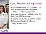 kyoto protocol un agreement