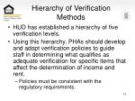 hierarchy of verification methods