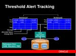 threshold alert tracking