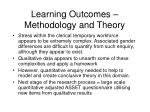 learning outcomes methodology and theory