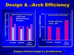 design m arch efficiency