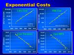 exponential costs