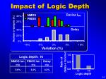 impact of logic depth